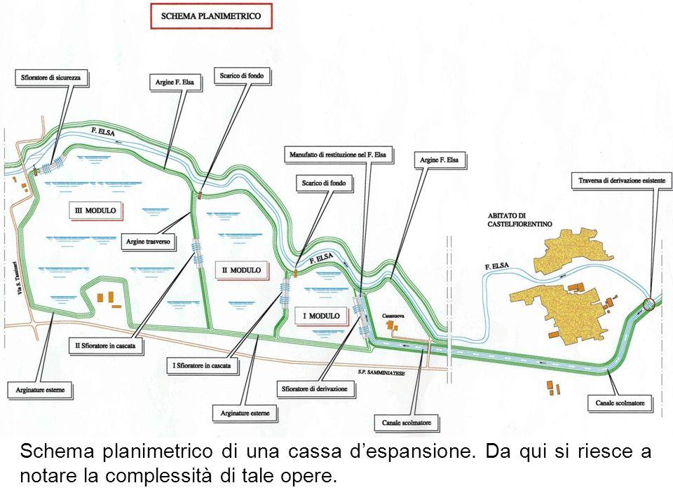 Schema planimetrico di una cassa despansione. Da qui si riesce a notare la complessità di tale opere.