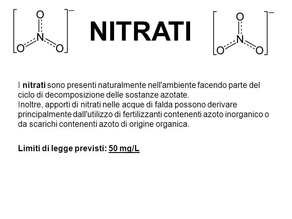 NITRATI I nitrati sono presenti naturalmente nell'ambiente facendo parte del ciclo di decomposizione delle sostanze azotate. Inoltre, apporti di nitra