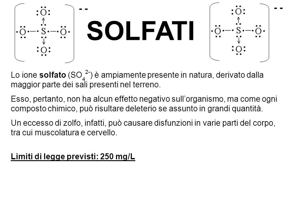 SOLFATI Lo ione solfato (SO 4 2- ) è ampiamente presente in natura, derivato dalla maggior parte dei sali presenti nel terreno. Esso, pertanto, non ha