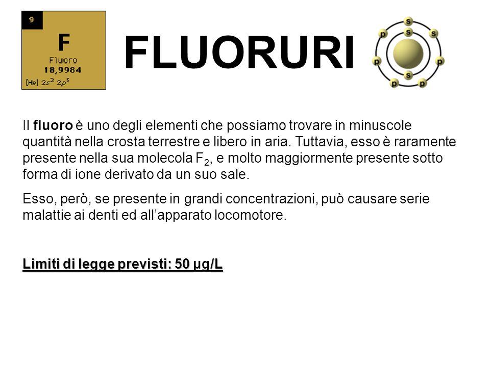 FLUORURI Il fluoro è uno degli elementi che possiamo trovare in minuscole quantità nella crosta terrestre e libero in aria. Tuttavia, esso è raramente