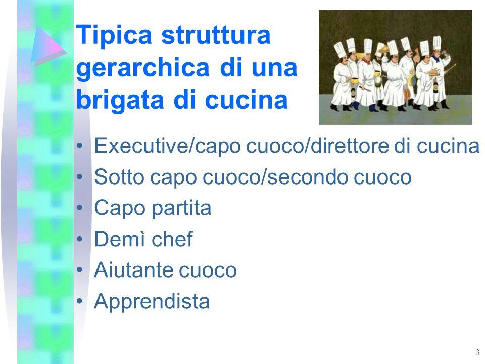 Tipica struttura gerarchica di una brigata di cucina Executive/capo cuoco/direttore di cucina Sotto capo cuoco/secondo cuoco Capo partita Demì chef Ai