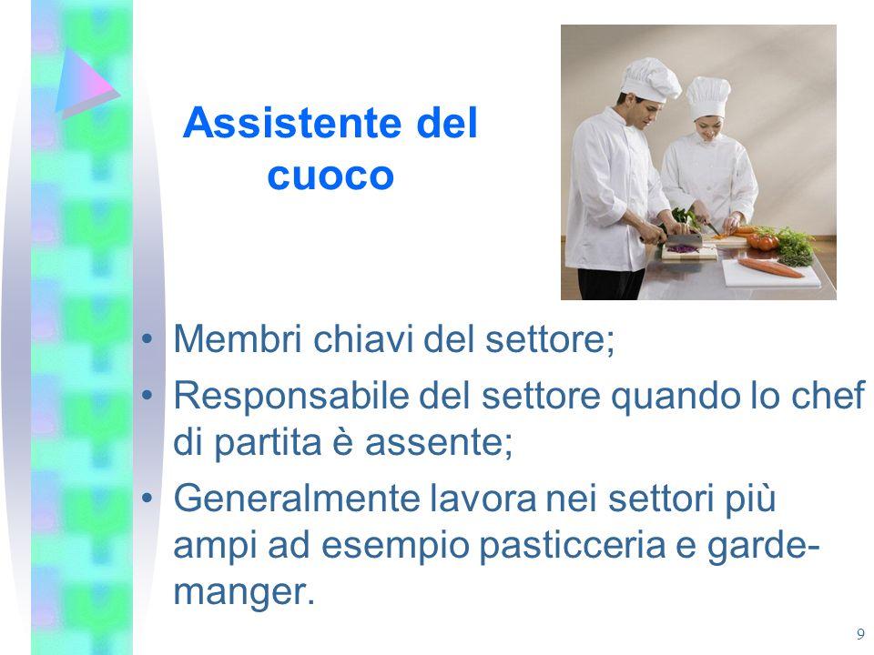 Assistente del cuoco Membri chiavi del settore; Responsabile del settore quando lo chef di partita è assente; Generalmente lavora nei settori più ampi