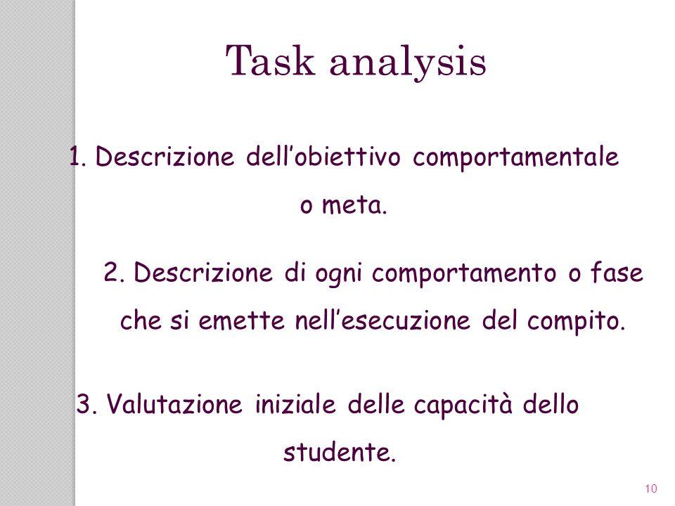 10 2. Descrizione di ogni comportamento o fase che si emette nellesecuzione del compito. Task analysis 3. Valutazione iniziale delle capacità dello st