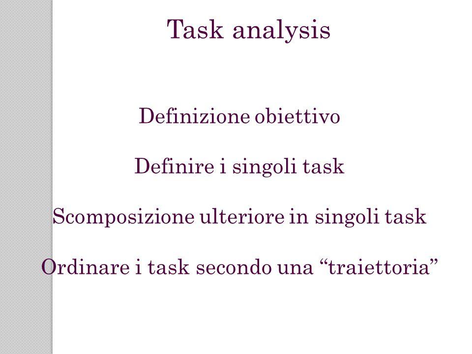 Definizione obiettivo Definire i singoli task Scomposizione ulteriore in singoli task Ordinare i task secondo una traiettoria Task analysis