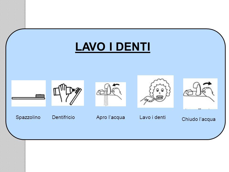 LAVO I DENTI DentifricioSpazzolinoApro lacquaLavo i denti Chiudo lacqua