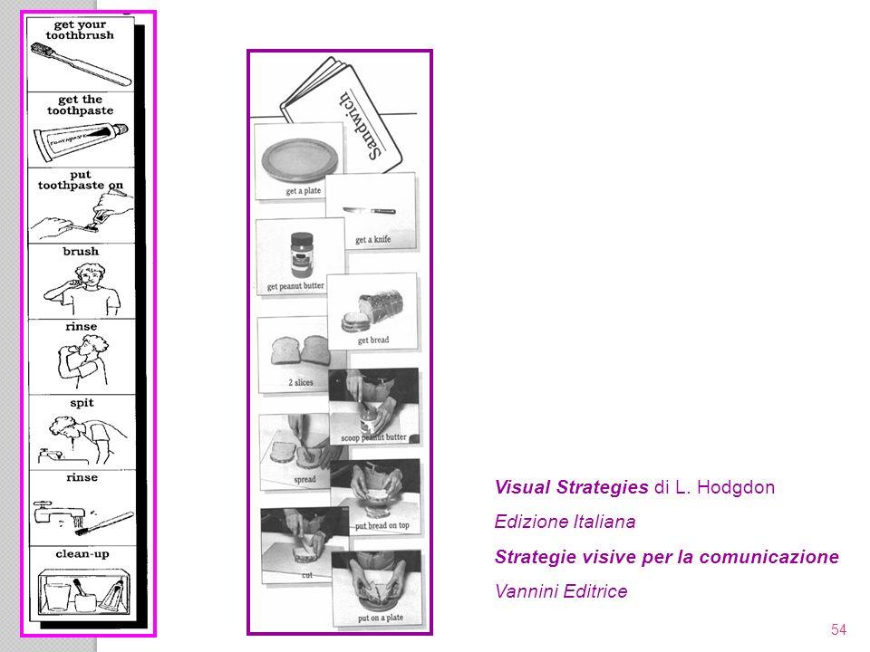 54 Visual Strategies di L. Hodgdon Edizione Italiana Strategie visive per la comunicazione Vannini Editrice