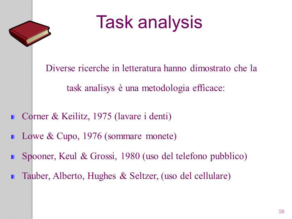 59 Diverse ricerche in letteratura hanno dimostrato che la task analisys è una metodologia efficace: Corner & Keilitz, 1975 (lavare i denti) Lowe & Cu