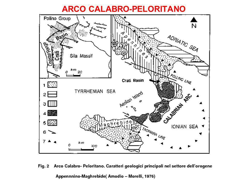 ARCO CALABRO-PELORITANO