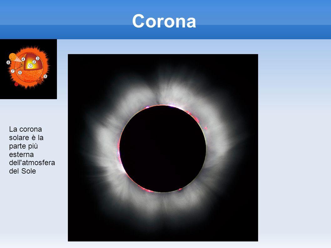 Corona La corona solare è la parte più esterna dell'atmosfera del Sole