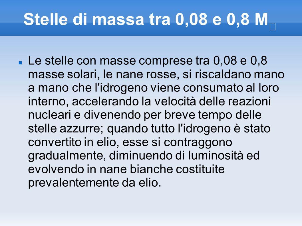 Stelle di massa tra 0,08 e 0,8 M Le stelle con masse comprese tra 0,08 e 0,8 masse solari, le nane rosse, si riscaldano mano a mano che l'idrogeno vie