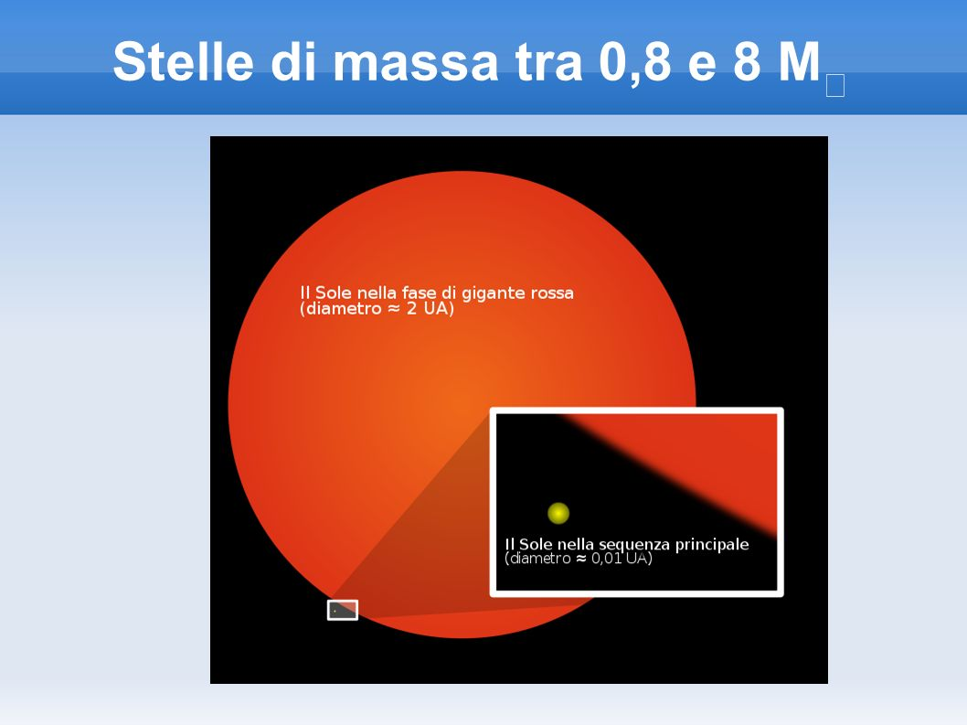 Stelle di massa tra 0,8 e 8 M