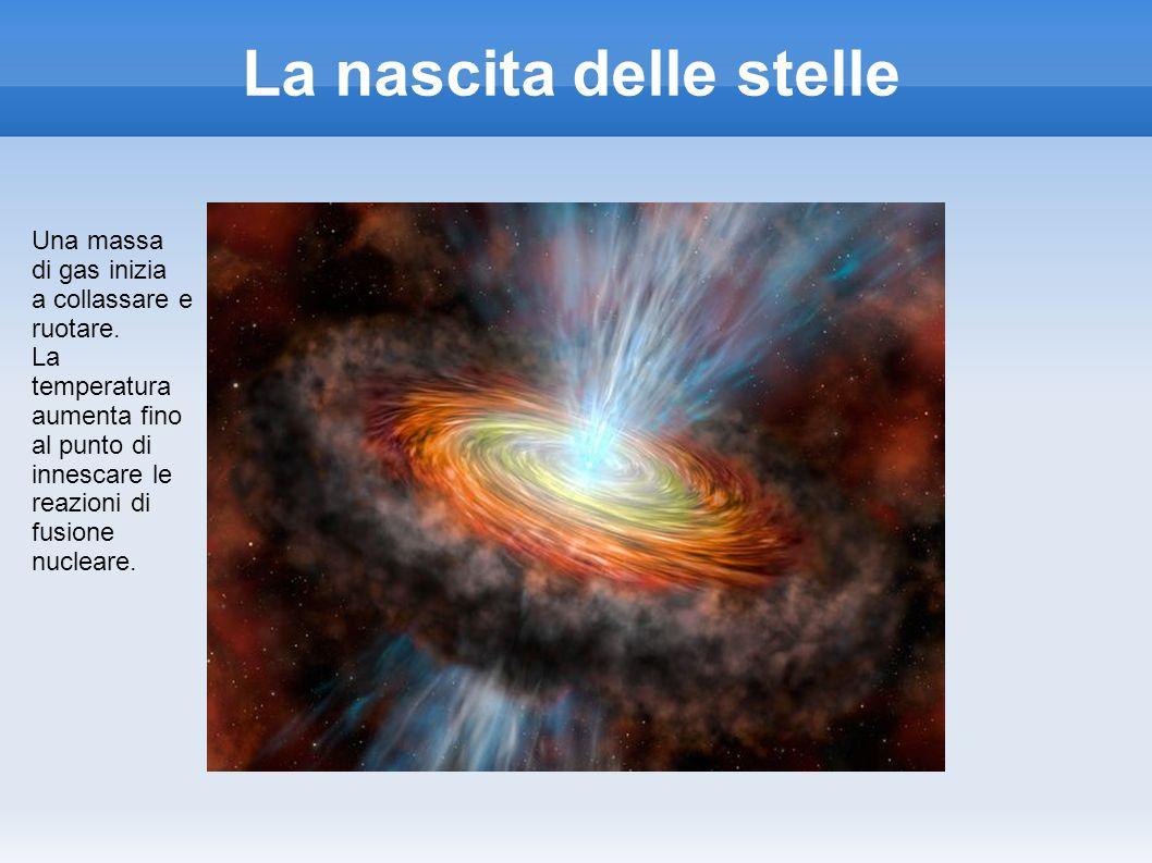 La nascita delle stelle Una massa di gas inizia a collassare e ruotare. La temperatura aumenta fino al punto di innescare le reazioni di fusione nucle