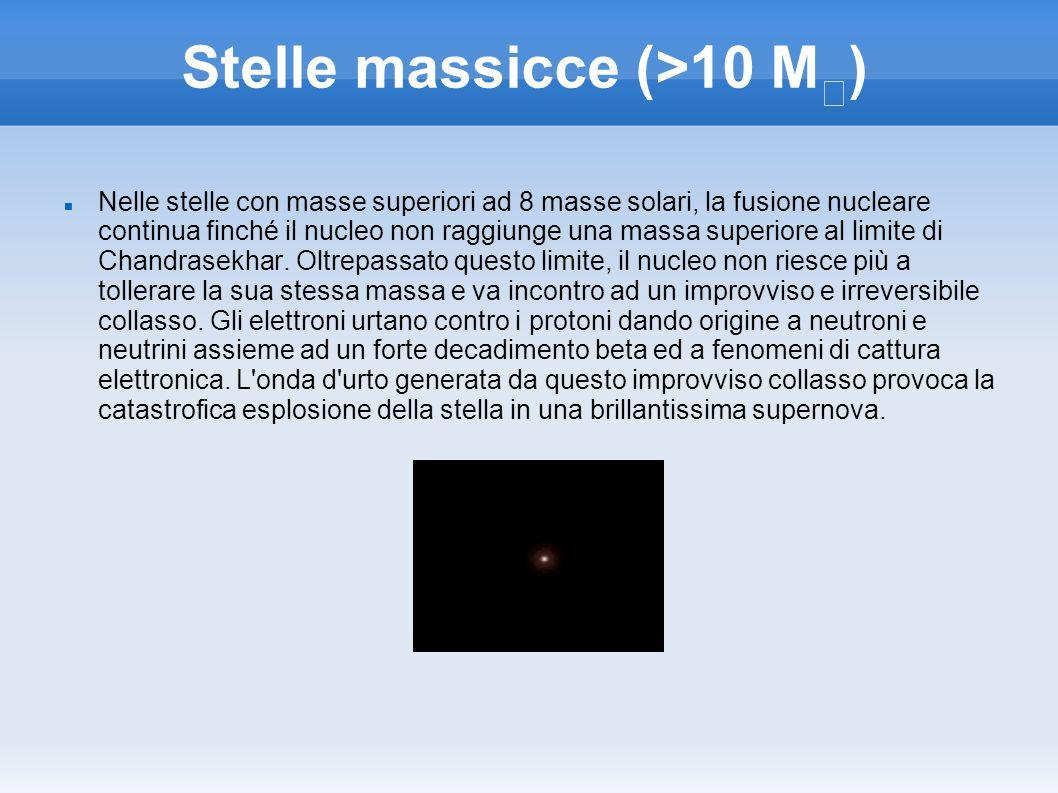 Stelle massicce (>10 M ) Nelle stelle con masse superiori ad 8 masse solari, la fusione nucleare continua finché il nucleo non raggiunge una massa sup