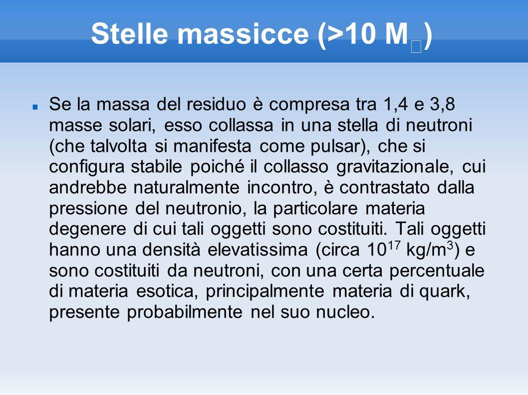 Stelle massicce (>10 M ) Se la massa del residuo è compresa tra 1,4 e 3,8 masse solari, esso collassa in una stella di neutroni (che talvolta si manif