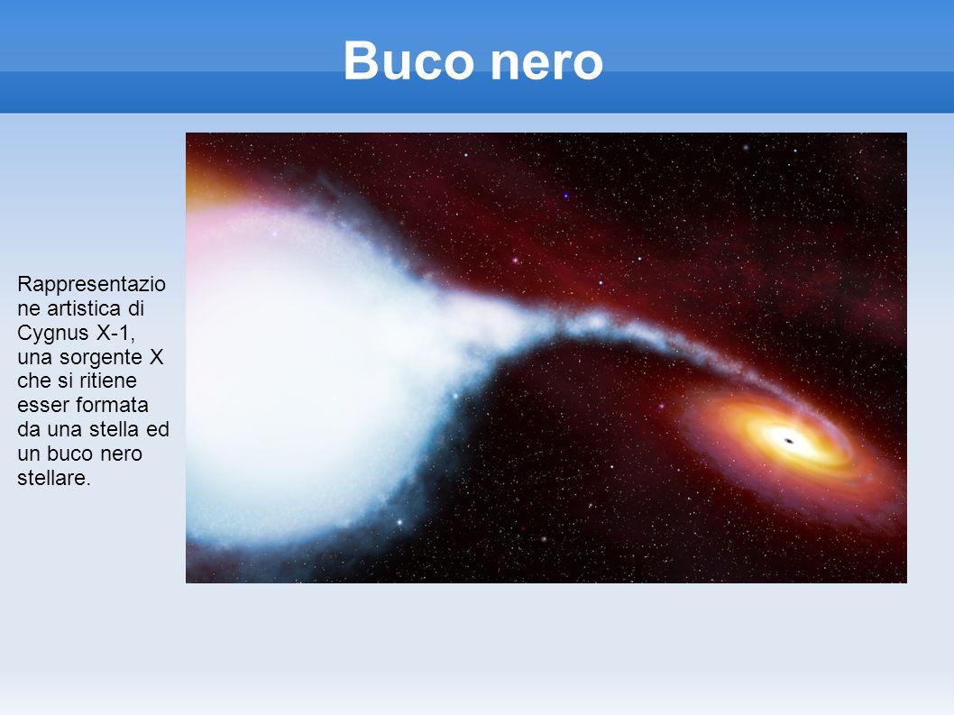 Buco nero Rappresentazio ne artistica di Cygnus X-1, una sorgente X che si ritiene esser formata da una stella ed un buco nero stellare.