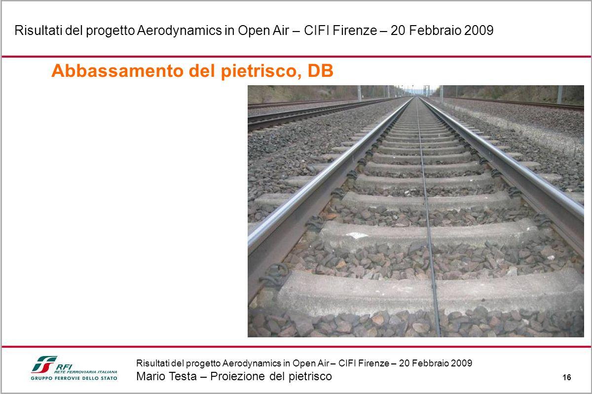 Risultati del progetto Aerodynamics in Open Air – CIFI Firenze – 20 Febbraio 2009 Mario Testa – Proiezione del pietrisco 16 Risultati del progetto Aer