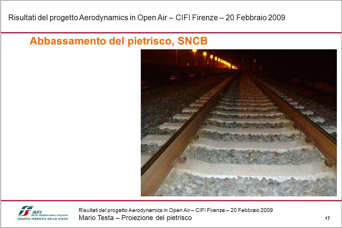 Risultati del progetto Aerodynamics in Open Air – CIFI Firenze – 20 Febbraio 2009 Mario Testa – Proiezione del pietrisco 17 Risultati del progetto Aer