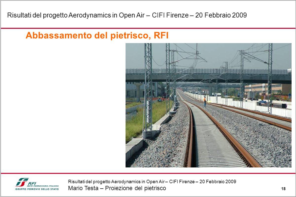 Risultati del progetto Aerodynamics in Open Air – CIFI Firenze – 20 Febbraio 2009 Mario Testa – Proiezione del pietrisco 18 Risultati del progetto Aer