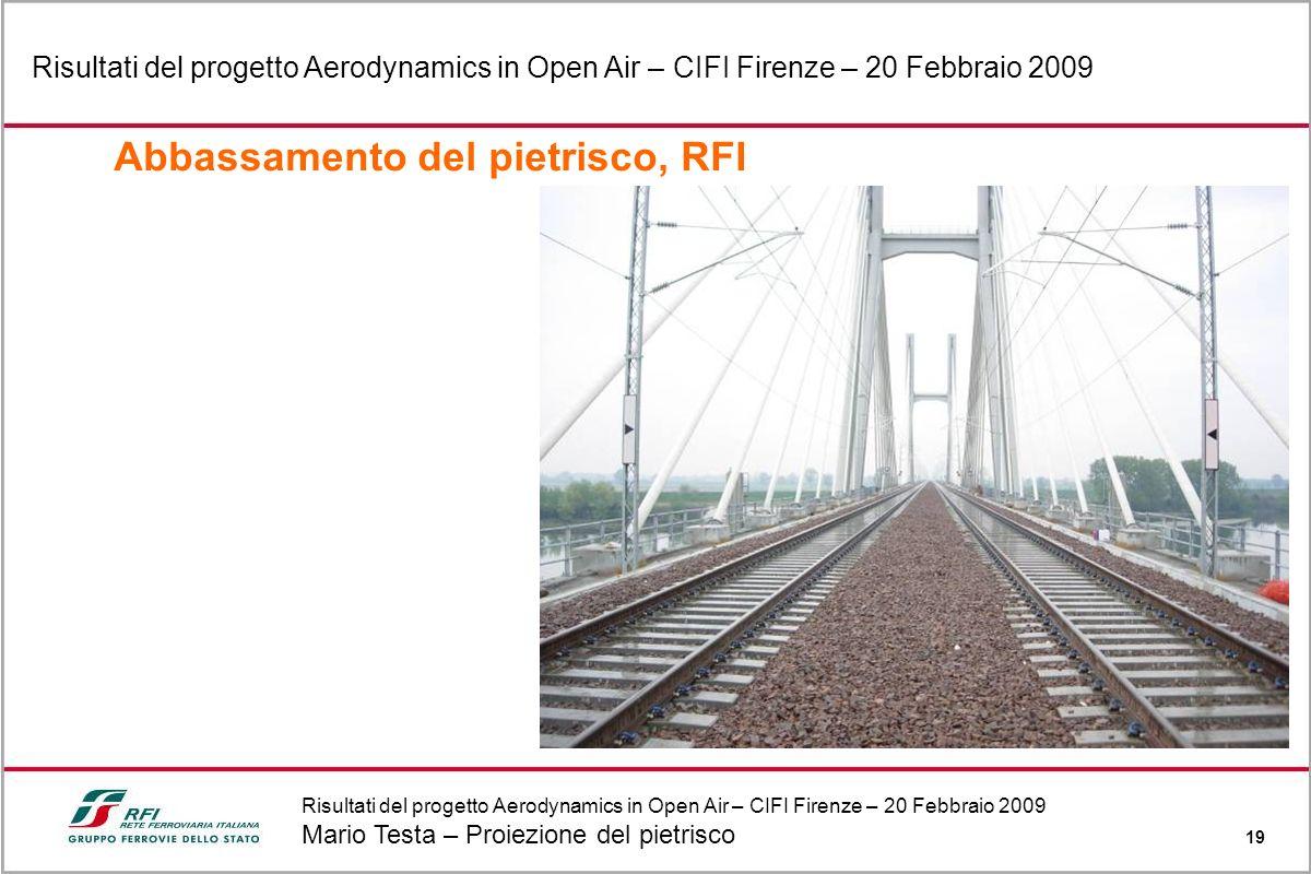 Risultati del progetto Aerodynamics in Open Air – CIFI Firenze – 20 Febbraio 2009 Mario Testa – Proiezione del pietrisco 19 Risultati del progetto Aer