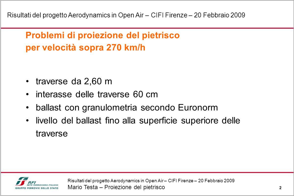 Risultati del progetto Aerodynamics in Open Air – CIFI Firenze – 20 Febbraio 2009 Mario Testa – Proiezione del pietrisco 2 Risultati del progetto Aero