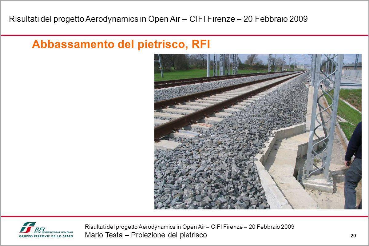 Risultati del progetto Aerodynamics in Open Air – CIFI Firenze – 20 Febbraio 2009 Mario Testa – Proiezione del pietrisco 20 Risultati del progetto Aer