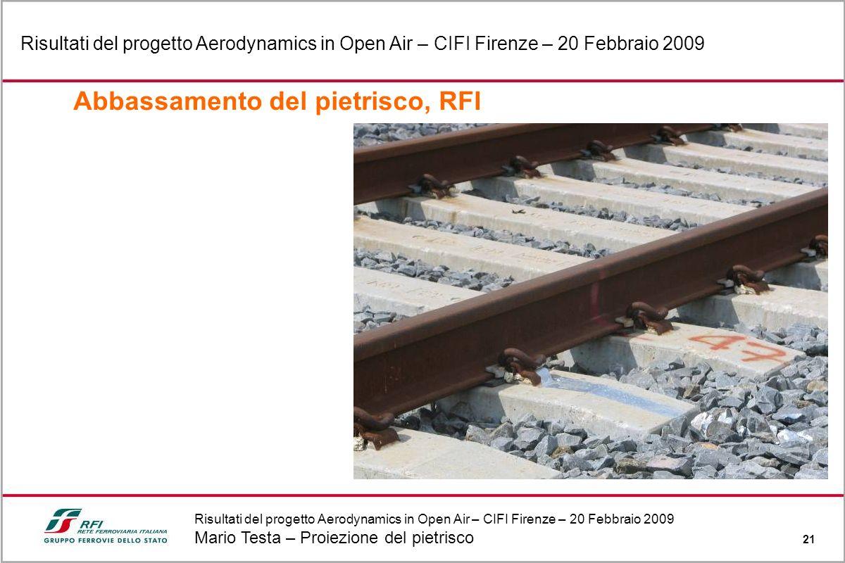 Risultati del progetto Aerodynamics in Open Air – CIFI Firenze – 20 Febbraio 2009 Mario Testa – Proiezione del pietrisco 21 Risultati del progetto Aer