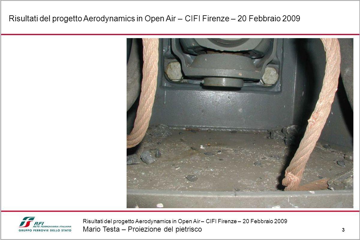 Risultati del progetto Aerodynamics in Open Air – CIFI Firenze – 20 Febbraio 2009 Mario Testa – Proiezione del pietrisco 3 Risultati del progetto Aero