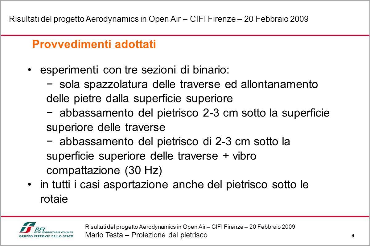 Risultati del progetto Aerodynamics in Open Air – CIFI Firenze – 20 Febbraio 2009 Mario Testa – Proiezione del pietrisco 6 Risultati del progetto Aero