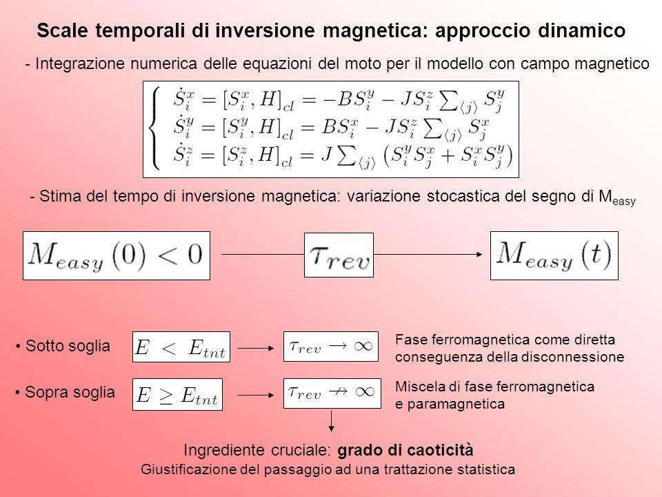 Scale temporali di inversione magnetica: approccio dinamico Sotto soglia - Integrazione numerica delle equazioni del moto per il modello con campo mag
