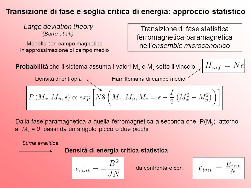 Transizione di fase e soglia critica di energia: approccio statistico Large deviation theory Transizione di fase statistica ferromagnetica-paramagneti