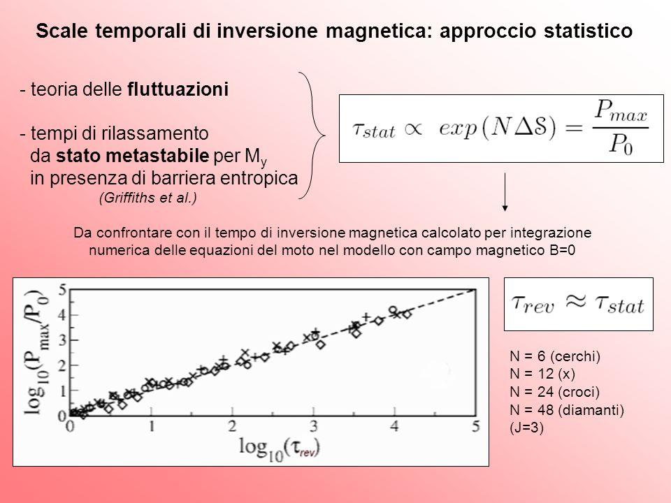 Scale temporali di inversione magnetica: approccio statistico - teoria delle fluttuazioni - tempi di rilassamento da stato metastabile per M y in pres