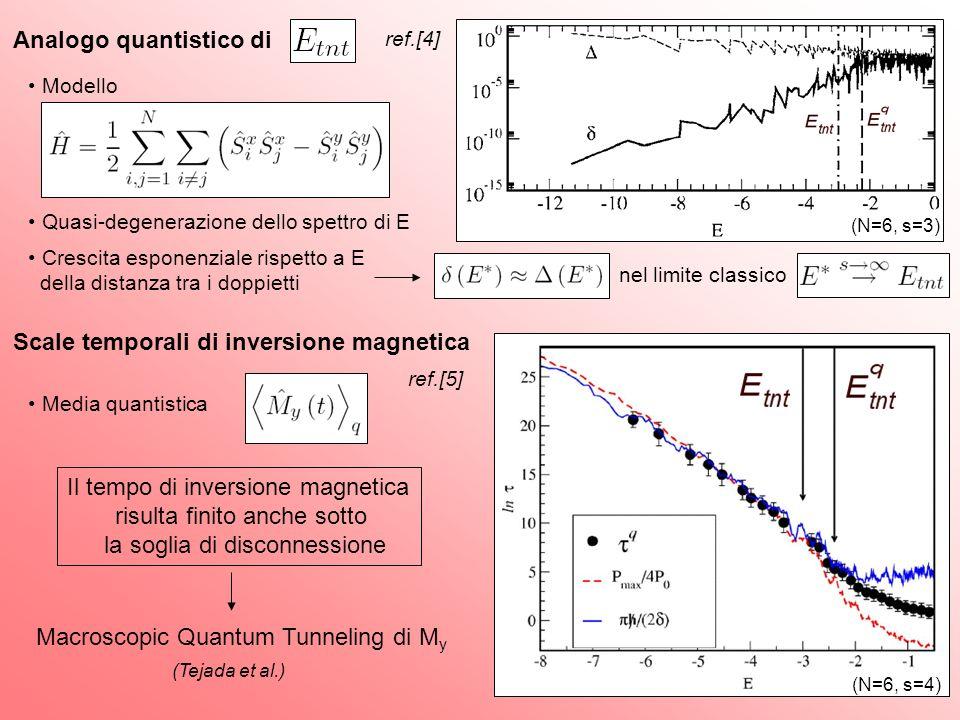 Analogo quantistico di Quasi-degenerazione dello spettro di E Scale temporali di inversione magnetica Macroscopic Quantum Tunneling di M y Crescita es