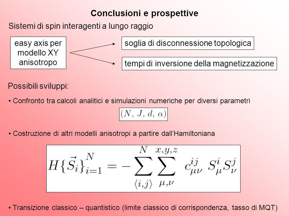 Conclusioni e prospettive Confronto tra calcoli analitici e simulazioni numeriche per diversi parametri Costruzione di altri modelli anisotropi a part