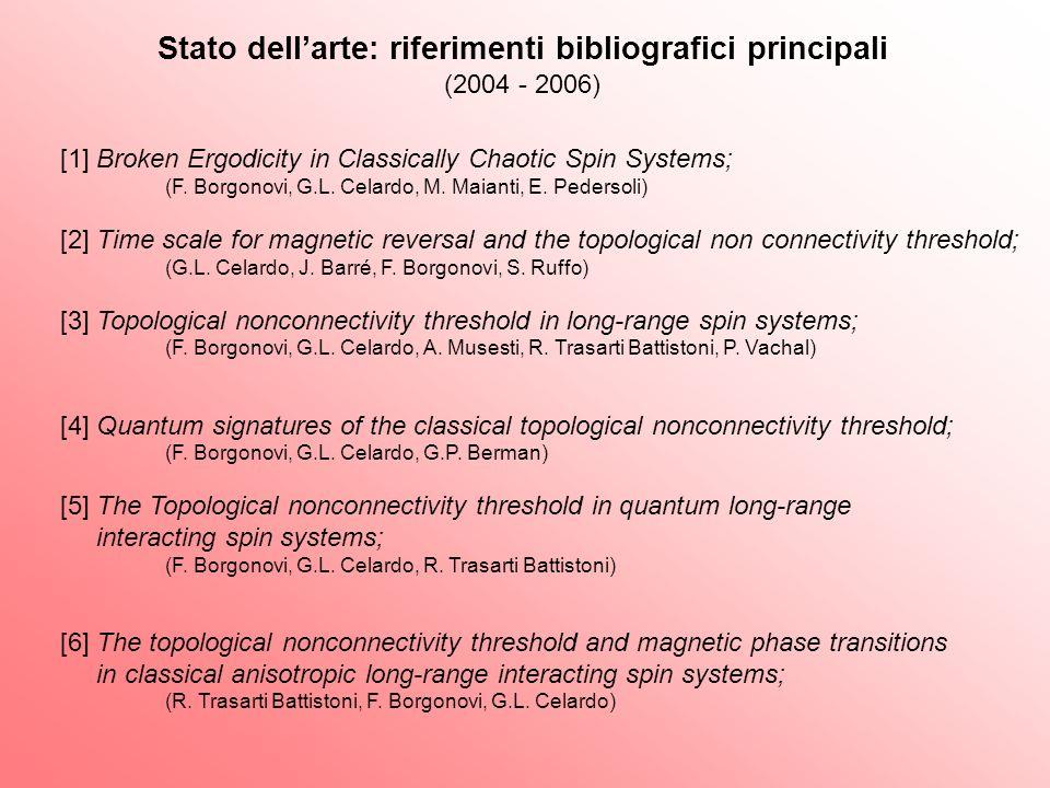 Stato dellarte: riferimenti bibliografici principali [1] Broken Ergodicity in Classically Chaotic Spin Systems; (F. Borgonovi, G.L. Celardo, M. Maiant
