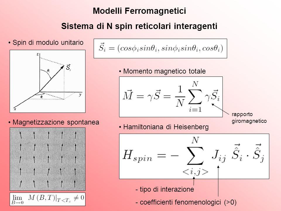 Tipo di interazione Potenziale di interazione tra due spin distanti r Energia potenziale totale Possiamo dunque distinguere due tipi di interazione: Interazione a corto raggio Interazione a lungo raggio tra primi vicini a raggio infinito Hamiltoniana di spin classici interagenti grandezza del sistema dimensione del reticolo
