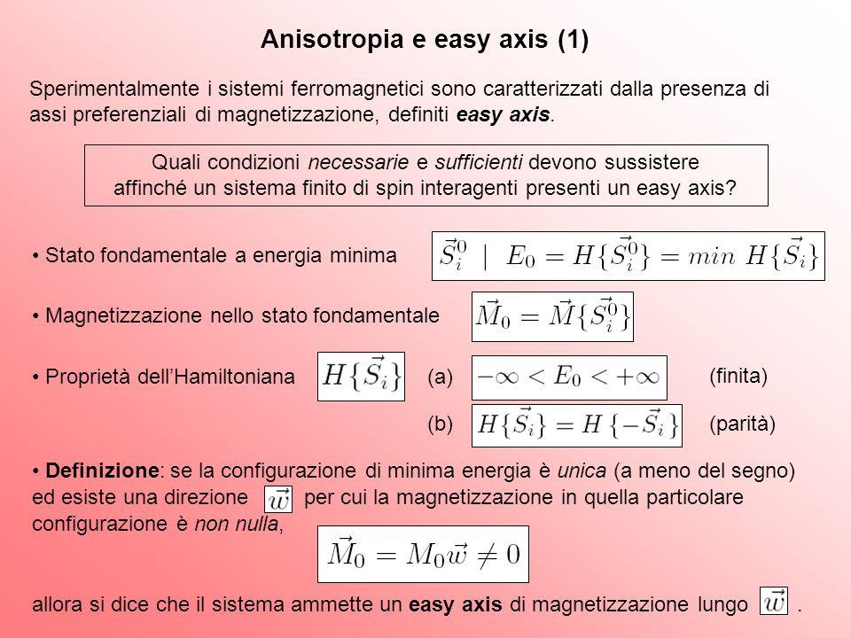 Anisotropia e easy axis (1) Sperimentalmente i sistemi ferromagnetici sono caratterizzati dalla presenza di assi preferenziali di magnetizzazione, def