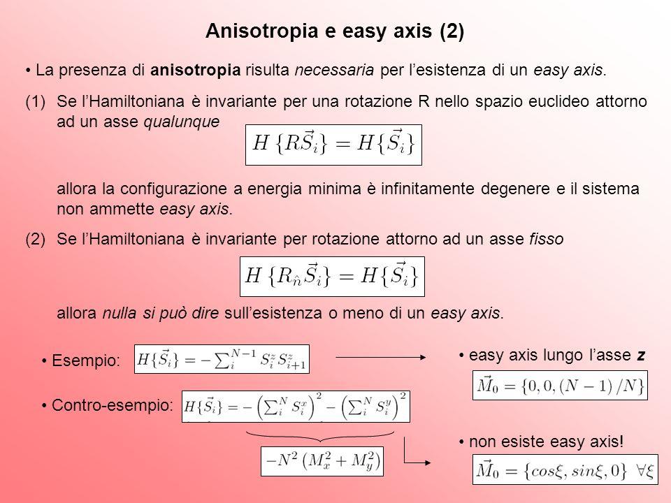 Anisotropia e easy axis (2) La presenza di anisotropia risulta necessaria per lesistenza di un easy axis. (1) (2) Se lHamiltoniana è invariante per un