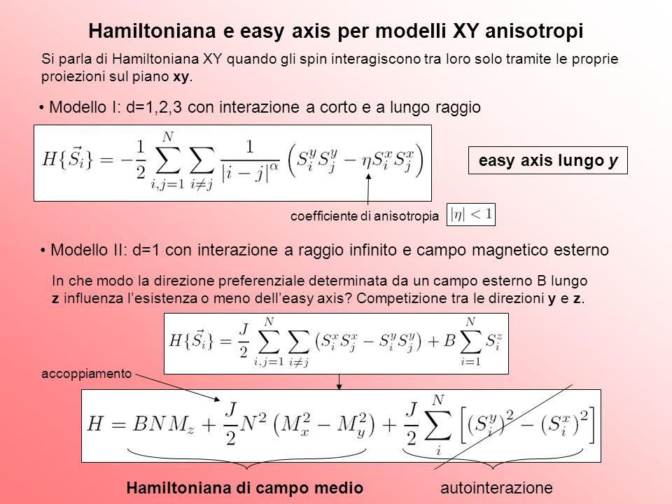 Hamiltoniana e easy axis per modelli XY anisotropi Modello I: d=1,2,3 con interazione a corto e a lungo raggio Si parla di Hamiltoniana XY quando gli