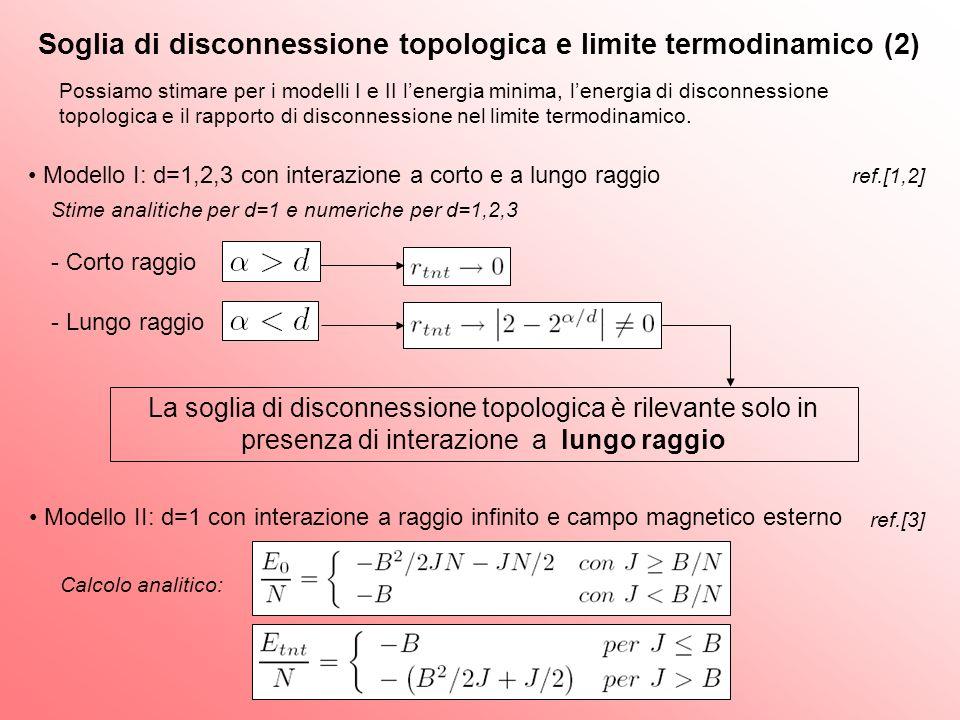 Soglia di disconnessione topologica e limite termodinamico (2) Modello I: d=1,2,3 con interazione a corto e a lungo raggio - Lungo raggio - Corto ragg