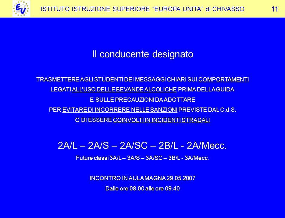 ISTITUTO ISTRUZIONE SUPERIORE EUROPA UNITA di CHIVASSO Il conducente designato TRASMETTERE AGLI STUDENTI DEI MESSAGGI CHIARI SUI COMPORTAMENTI LEGATI ALLUSO DELLE BEVANDE ALCOLICHE PRIMA DELLA GUIDA E SULLE PRECAUZIONI DA ADOTTARE PER EVITARE DI INCORRERE NELLE SANZIONI PREVISTE DAL C.d.S.