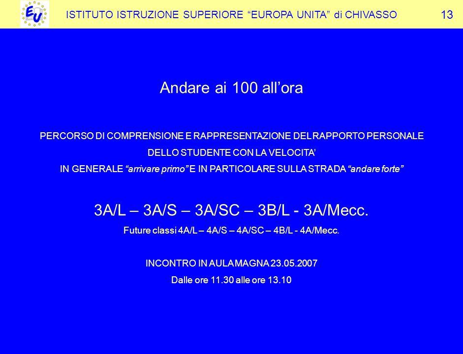 ISTITUTO ISTRUZIONE SUPERIORE EUROPA UNITA di CHIVASSO Andare ai 100 allora PERCORSO DI COMPRENSIONE E RAPPRESENTAZIONE DEL RAPPORTO PERSONALE DELLO STUDENTE CON LA VELOCITA IN GENERALE arrivare primo E IN PARTICOLARE SULLA STRADA andare forte 3A/L – 3A/S – 3A/SC – 3B/L - 3A/Mecc.