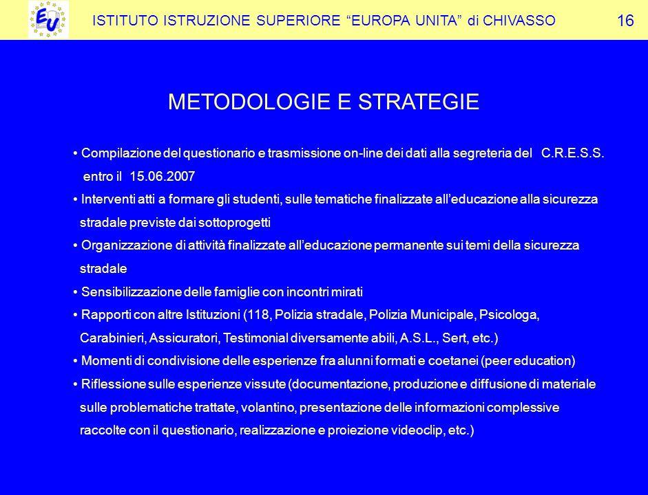 ISTITUTO ISTRUZIONE SUPERIORE EUROPA UNITA di CHIVASSO METODOLOGIE E STRATEGIE Compilazione del questionario e trasmissione on-line dei dati alla segreteria del C.R.E.S.S.