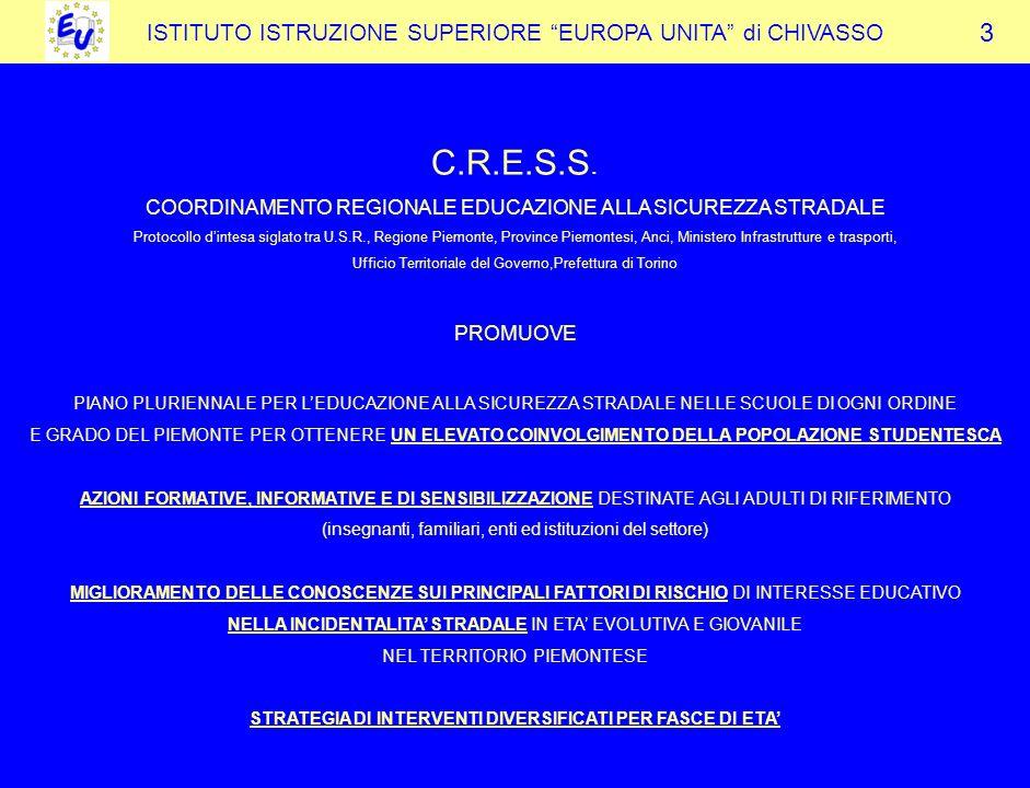 ISTITUTO ISTRUZIONE SUPERIORE EUROPA UNITA di CHIVASSO C.R.E.S.S.