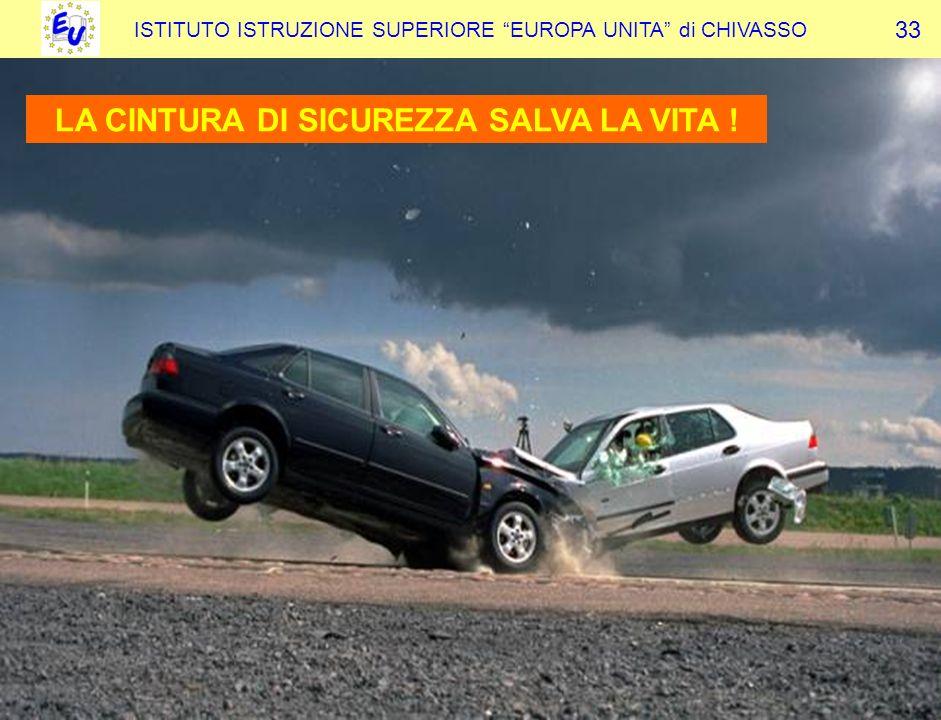 ISTITUTO ISTRUZIONE SUPERIORE EUROPA UNITA di CHIVASSO 33 LA CINTURA DI SICUREZZA SALVA LA VITA !
