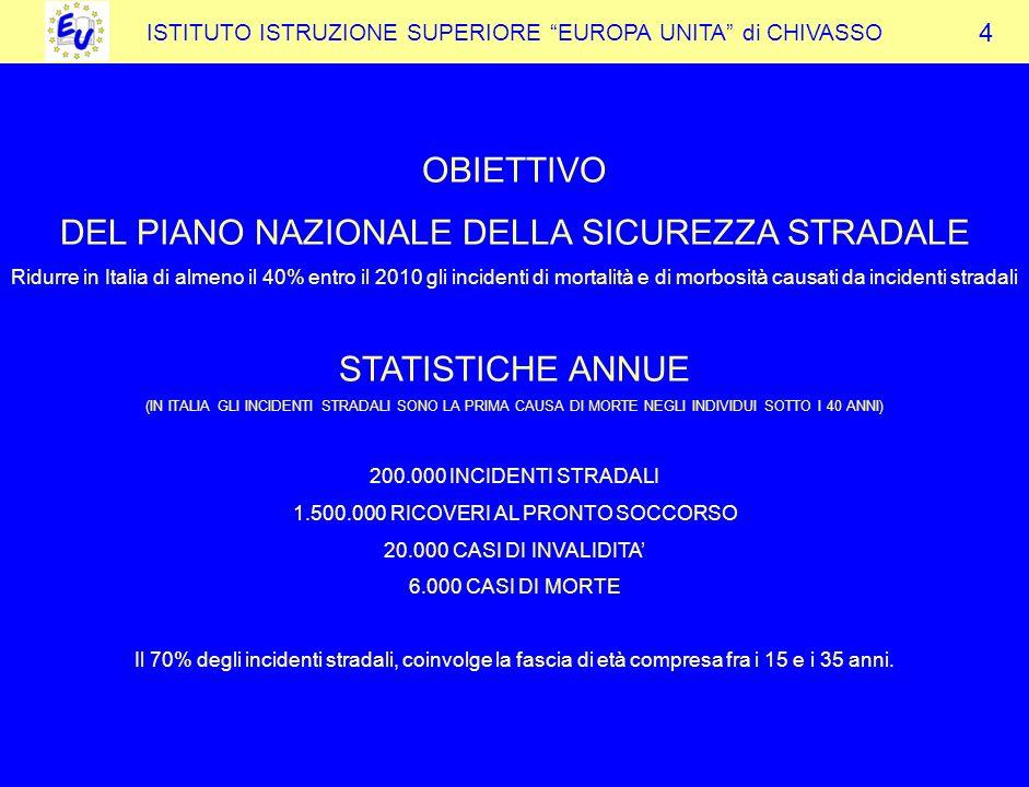 ISTITUTO ISTRUZIONE SUPERIORE EUROPA UNITA di CHIVASSO OBIETTIVO DEL PIANO NAZIONALE DELLA SICUREZZA STRADALE Ridurre in Italia di almeno il 40% entro il 2010 gli incidenti di mortalità e di morbosità causati da incidenti stradali STATISTICHE ANNUE (IN ITALIA GLI INCIDENTI STRADALI SONO LA PRIMA CAUSA DI MORTE NEGLI INDIVIDUI SOTTO I 40 ANNI) 200.000 INCIDENTI STRADALI 1.500.000 RICOVERI AL PRONTO SOCCORSO 20.000 CASI DI INVALIDITA 6.000 CASI DI MORTE Il 70% degli incidenti stradali, coinvolge la fascia di età compresa fra i 15 e i 35 anni.