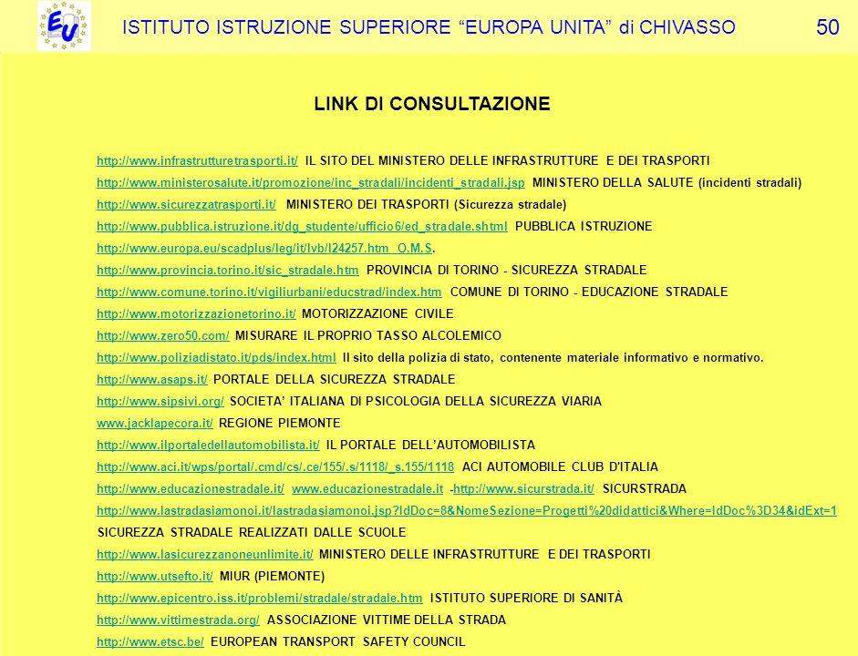 ISTITUTO ISTRUZIONE SUPERIORE EUROPA UNITA di CHIVASSO LINK DI CONSULTAZIONE http://www.infrastrutturetrasporti.it/http://www.infrastrutturetrasporti.it/ IL SITO DEL MINISTERO DELLE INFRASTRUTTURE E DEI TRASPORTI http://www.ministerosalute.it/promozione/inc_stradali/incidenti_stradali.jsphttp://www.ministerosalute.it/promozione/inc_stradali/incidenti_stradali.jsp MINISTERO DELLA SALUTE (incidenti stradali) http://www.sicurezzatrasporti.it/http://www.sicurezzatrasporti.it/ MINISTERO DEI TRASPORTI (Sicurezza stradale) http://www.pubblica.istruzione.it/dg_studente/ufficio6/ed_stradale.shtmlhttp://www.pubblica.istruzione.it/dg_studente/ufficio6/ed_stradale.shtml PUBBLICA ISTRUZIONE http://www.europa.eu/scadplus/leg/it/lvb/l24257.htm O.M.Shttp://www.europa.eu/scadplus/leg/it/lvb/l24257.htm O.M.S.