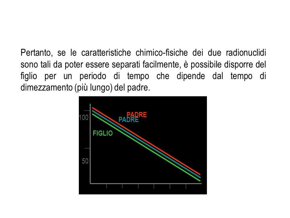 Pertanto, se le caratteristiche chimico-fisiche dei due radionuclidi sono tali da poter essere separati facilmente, è possibile disporre del figlio pe