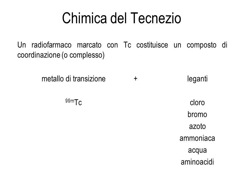 Un radiofarmaco marcato con Tc costituisce un composto di coordinazione (o complesso) metallo di transizione+leganti 99m Tccloro bromo azoto ammoniaca