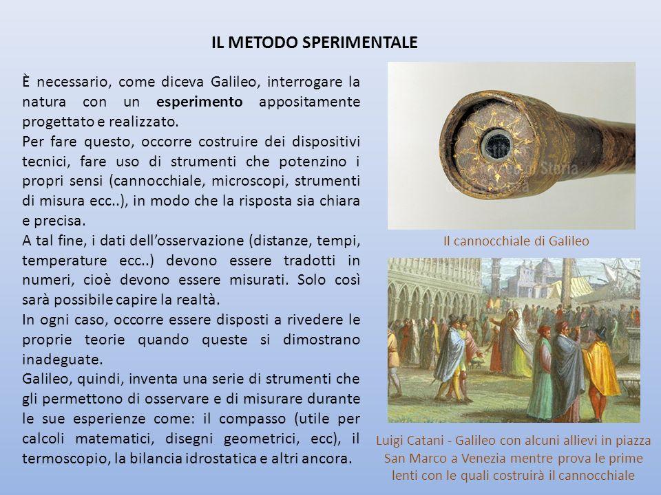 È necessario, come diceva Galileo, interrogare la natura con un esperimento appositamente progettato e realizzato. Per fare questo, occorre costruire