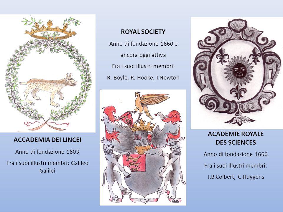 ACCADEMIA DEI LINCEI Anno di fondazione 1603 Fra i suoi illustri membri: Galileo Galilei ROYAL SOCIETY Anno di fondazione 1660 e ancora oggi attiva Fr